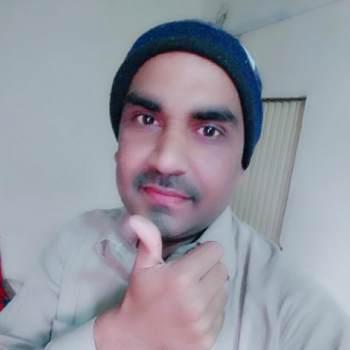 faisalh773043_Punjab_Svobodný(á)_Muž