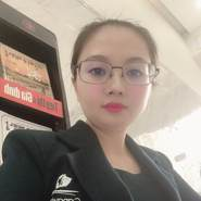 dungl043884's profile photo