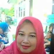 taria262072's profile photo