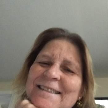 marya001609_Connecticut_Single_Female