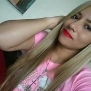 vivianay510731's profile photo