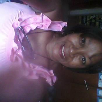 soraya829092_Bolivar_Single_Female
