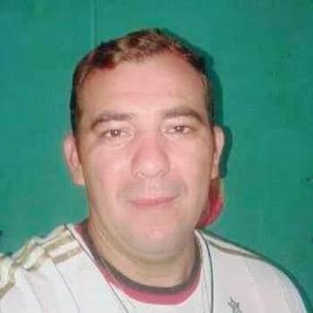 emigdiov_Itapua_Solteiro(a)_Masculino
