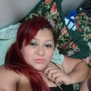 inesm03's profile photo