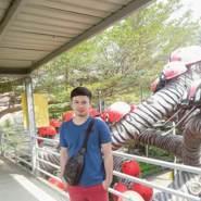 inthonp's profile photo
