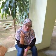ayul156's profile photo