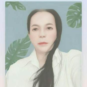 yupinm2_Phuket_Độc thân_Nữ