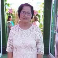 gemmad961212's profile photo