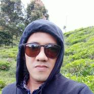 dannye100's profile photo