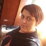anna988704's profile photo