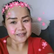 rita244879's profile photo