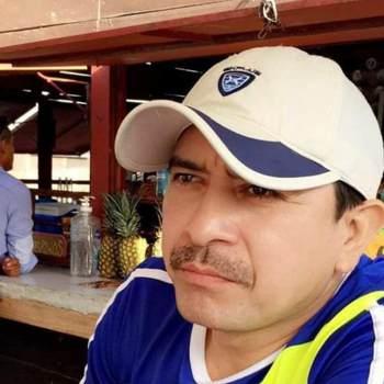 ramonc87_Campeche_Soltero (a)_Masculino