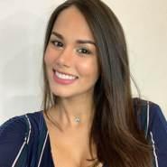 ally093's profile photo