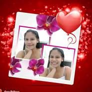 marilynh186792's profile photo