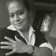 sandy014572's profile photo