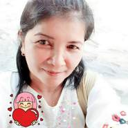 khwanruenthongmee's profile photo