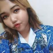 phimphilaia's profile photo