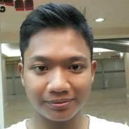 rizkyandhika's profile photo