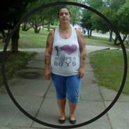 diddelmausib's profile photo
