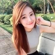 uservaps02's profile photo