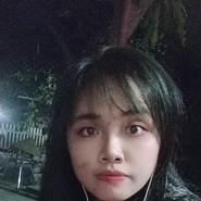 hongn271581's profile photo