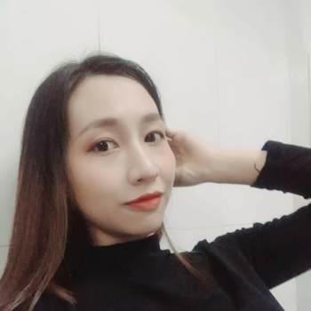 ha53611_Ho Chi Minh_Kawaler/Panna_Kobieta