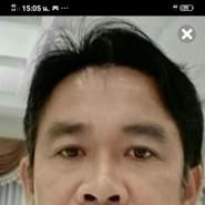 useraqp63's profile photo