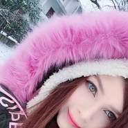 xzm2031's profile photo