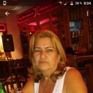 mirtica_gil_castella's profile photo