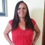 rosaliar752732's profile photo