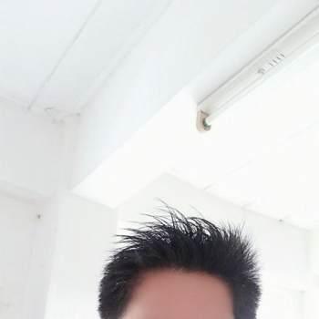 256969m_Samut Prakan_Độc thân_Nam