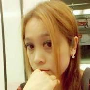 anij654's profile photo