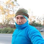 nauni25's profile photo