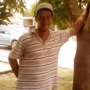 MadyMndza's profile photo