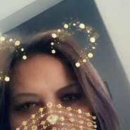 sofhia686877's profile photo
