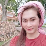 kunanyag's profile photo