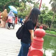 ania033's profile photo