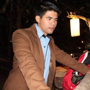 user_bjx397_Lampang_Kawaler/Panna_Mężczyzna