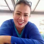 userwvspk12873's profile photo