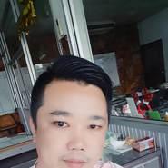 chaowaritt6's profile photo