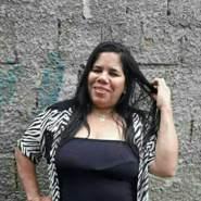 gildinai's profile photo