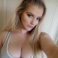 juliana596262's profile photo