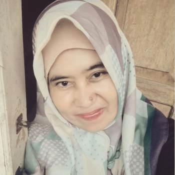 arsylaf_Jawa Barat_Single_Female