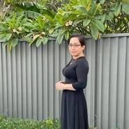 nguyenh150774's profile photo