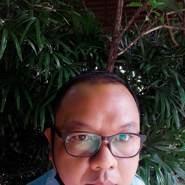 manoch2518's profile photo