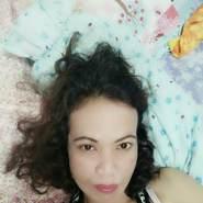 useredlv371's profile photo
