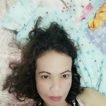 useredlv371_Nakhon Ratchasima_Độc thân_Nữ