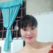 thilant36783's profile photo