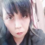 ika0257's profile photo