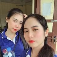 phonesavanhk677625's profile photo